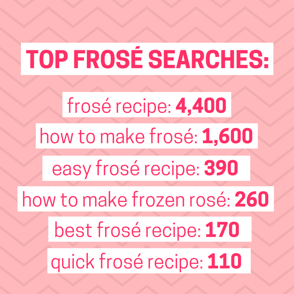 Top Frose Searches: Frosé recipe: 4,400 How to make frosé: 1,600 Easy frosé recipe: 390 How to make frozen rosé: 260 Best frosé recipe: 170 Quick frosé recipe: 110